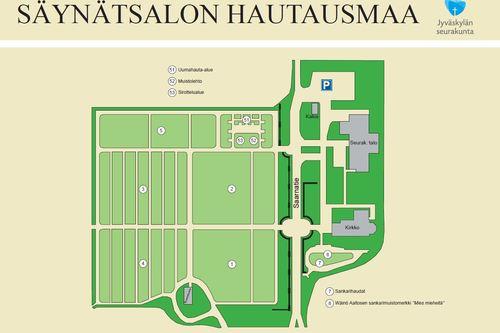 Saynatsalon Hautausmaa Jyvaskylan Seurakunta